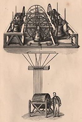 illustration of J. Warner & Son's Chiming Machine