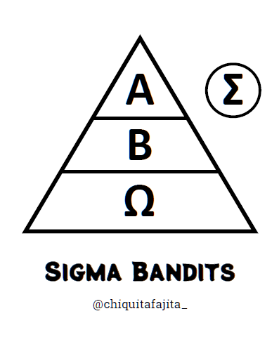 Sigma Bandits cover